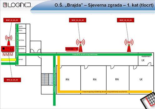 lnet_osbrajda_infrastructure